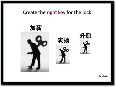 如何让PPT为你的演讲锦上添花(上海财大分享) - 思源 - 平凡的唯美