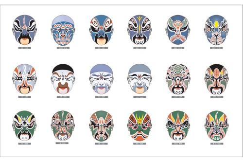 绘画脸谱的步骤教程