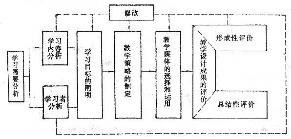 电路 电路图 电子 原理图 596_285